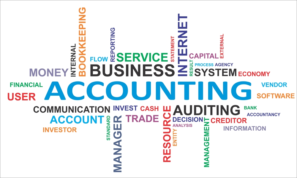 Accounting-word-art